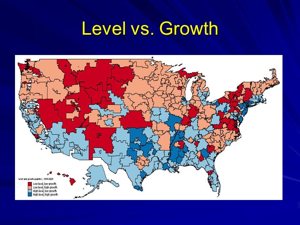 Level vs. Growth