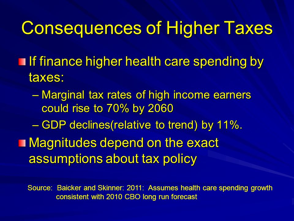 Consequences of Higher Taxes If finance higher health care spending by taxes: –Marginal tax rates of high income earners could rise to 70% by 2060 –GD