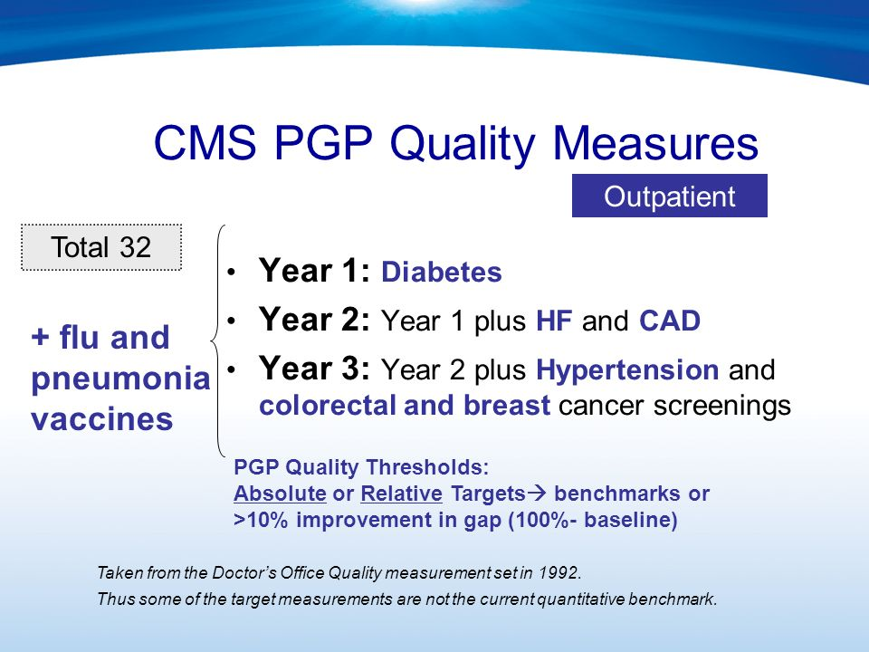 CMS PGP Quality Measures Year 1: Diabetes Year 2: Year 1 plus HF and CAD Year 3: Year 2 plus Hypertension and colorectal and breast cancer screenings + flu and pneumonia vaccines Total 32 Outpatient Taken from the Doctors Office Quality measurement set in 1992.