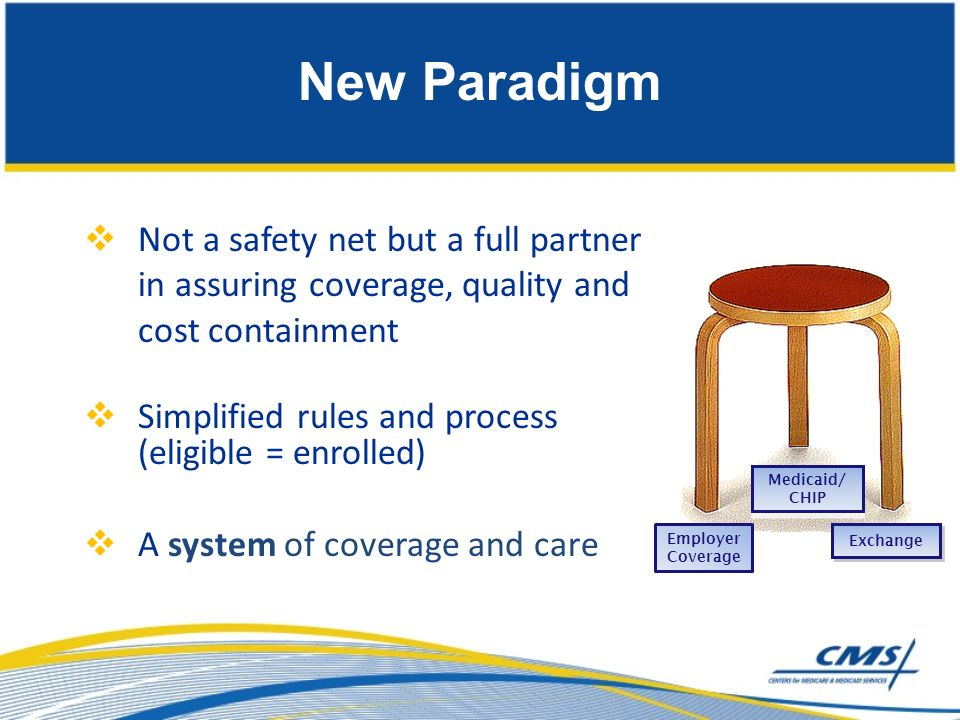Not a safety net but a full partner in assuring coverage, quality and cost containment Simplified rules and process (eligible = enrolled) A system of coverage and care New Paradigm Exchange Employer Coverage Medicaid/ CHIP Medicaid/ CHIP