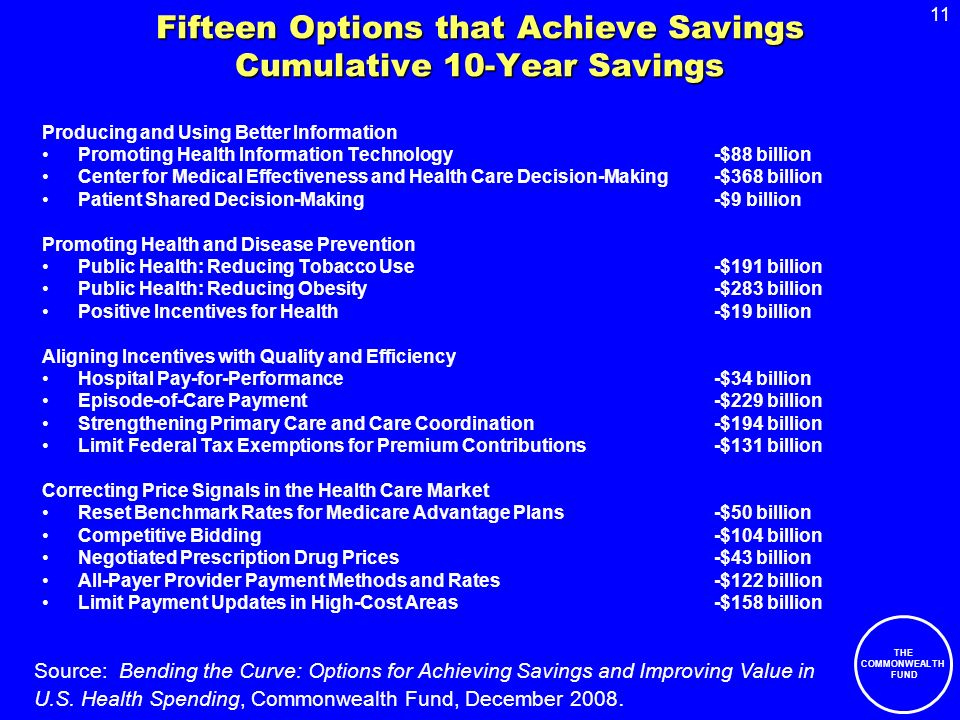 11 THE COMMONWEALTH FUND Fifteen Options that Achieve Savings Cumulative 10-Year Savings Producing and Using Better Information Promoting Health Information Technology-$88 billion Center for Medical Effectiveness and Health Care Decision-Making-$368 billion Patient Shared Decision-Making-$9 billion Promoting Health and Disease Prevention Public Health: Reducing Tobacco Use-$191 billion Public Health: Reducing Obesity-$283 billion Positive Incentives for Health-$19 billion Aligning Incentives with Quality and Efficiency Hospital Pay-for-Performance-$34 billion Episode-of-Care Payment-$229 billion Strengthening Primary Care and Care Coordination-$194 billion Limit Federal Tax Exemptions for Premium Contributions-$131 billion Correcting Price Signals in the Health Care Market Reset Benchmark Rates for Medicare Advantage Plans-$50 billion Competitive Bidding-$104 billion Negotiated Prescription Drug Prices-$43 billion All-Payer Provider Payment Methods and Rates-$122 billion Limit Payment Updates in High-Cost Areas-$158 billion Source: Bending the Curve: Options for Achieving Savings and Improving Value in U.S.