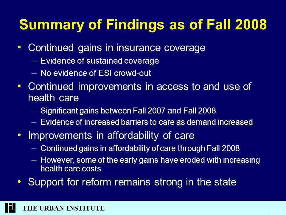 THE URBAN INSTITUTE 12 Summary of Findings as of Fall 2008 Continued gains in insurance coverage – Evidence of sustained coverage – No evidence of ESI crowd-out Continued improvements in access to and use of health care – Significant gains between Fall 2007 and Fall 2008 – Evidence of increased barriers to care as demand increased Improvements in affordability of care – Continued gains in affordability of care through Fall 2008 – However, some of the early gains have eroded with increasing health care costs Support for reform remains strong in the state