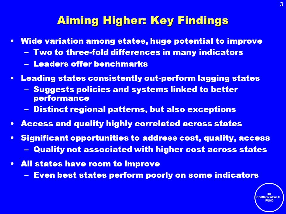 3 THE COMMONWEALTH FUND Aiming Higher: Key Findings Wide variation among states, huge potential to improve –Two to three-fold differences in many indicators –Leaders offer benchmarks Leading states consistently out-perform lagging states –Suggests policies and systems linked to better performance –Distinct regional patterns, but also exceptions Access and quality highly correlated across states Significant opportunities to address cost, quality, access –Quality not associated with higher cost across states All states have room to improve –Even best states perform poorly on some indicators