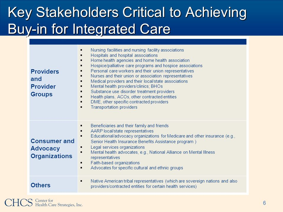 Key Stakeholders Critical to Achieving Buy-in for Integrated Care 6 Figure 2: Key Stakeholders Critical to Achieving Buy-in for Integrated Care Models