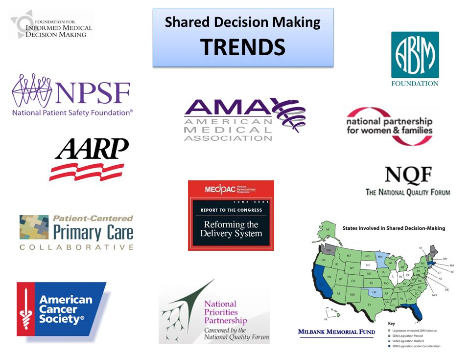 Shared Decision Making TRENDS