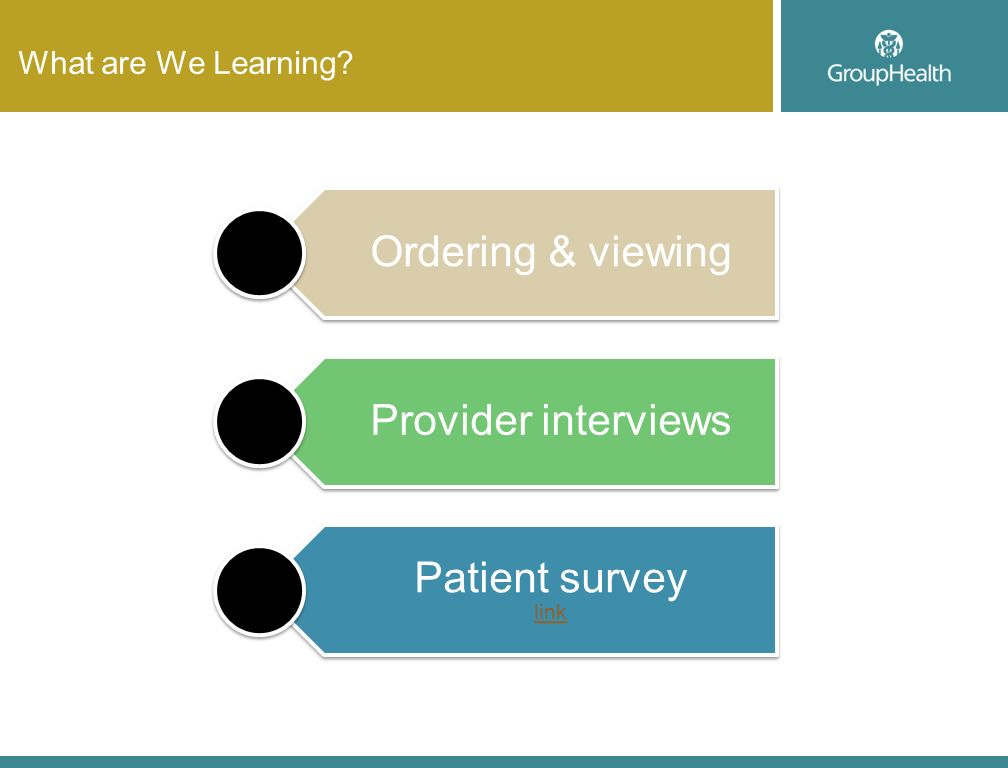 What are We Learning Ordering & viewing Provider interviews Patient survey link link