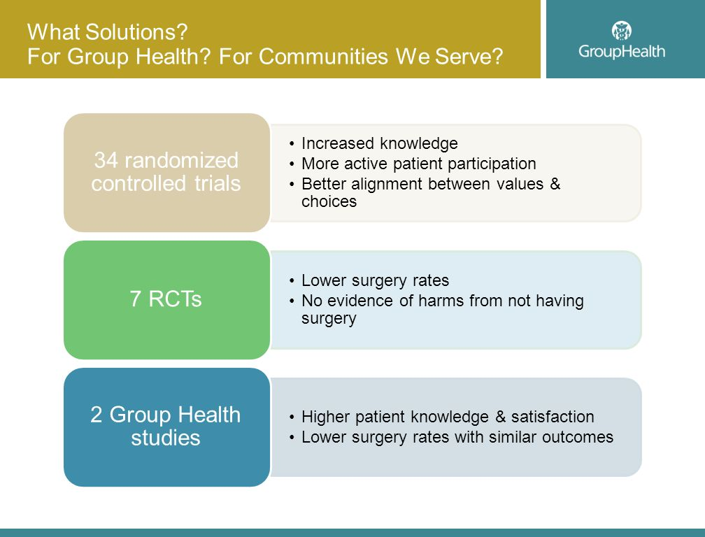 What Solutions. For Group Health. For Communities We Serve.