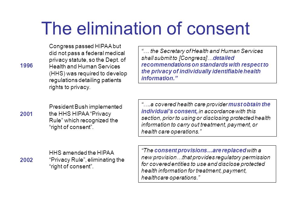 … the Secretary of Health and Human Services shall submit to [Congress]… detailed recommendations on standards with respect to the privacy of individually identifiable health information that would include at least the following: (1) The rights that an individual who is a subject of individually identifiable health information should have (2) The procedures that should be established for the exercise of such rights.