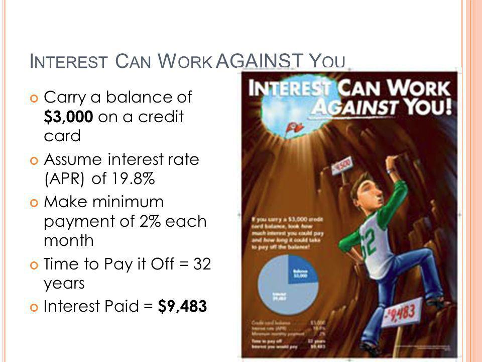 I NTEREST C AN W ORK AGAINST Y OU Carry a balance of $3,000 on a credit card Assume interest rate (APR) of 19.8% Make minimum payment of 2% each month