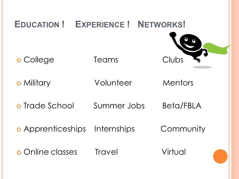 E DUCATION ! E XPERIENCE ! N ETWORKS ! College Teams Clubs Military Volunteer Mentors Trade School Summer Jobs Beta/FBLA Apprenticeships Internships C