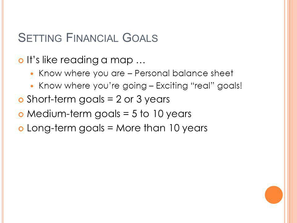 S ETTING F INANCIAL G OALS Its like reading a map … Know where you are – Personal balance sheet Know where youre going – Exciting real goals! Short-te