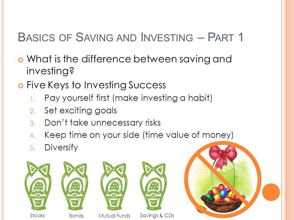 B ASICS OF S AVING AND I NVESTING – P ART 1 What is the difference between saving and investing? Five Keys to Investing Success 1. Pay yourself first