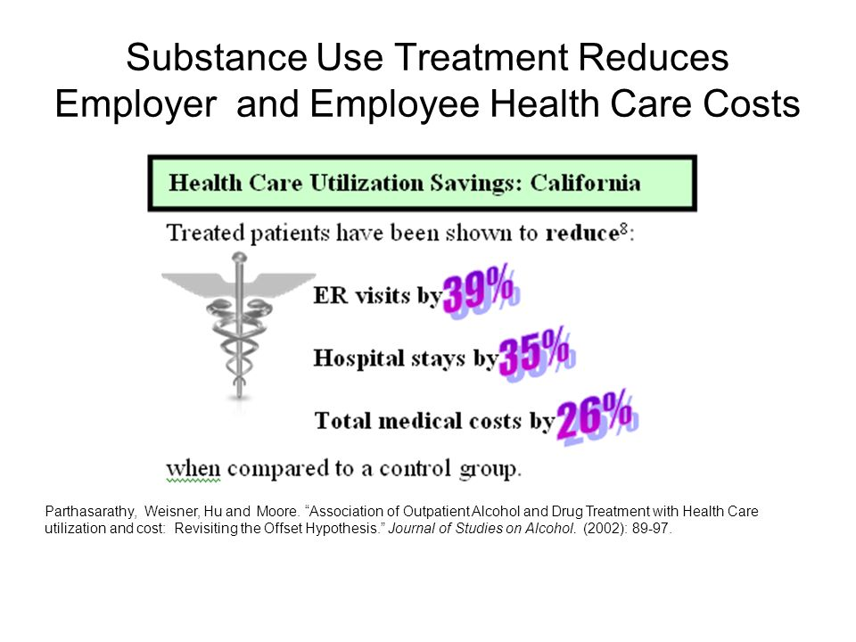 Substance Use Treatment Reduces Employer and Employee Health Care Costs Parthasarathy, Weisner, Hu and Moore. Association of Outpatient Alcohol and Dr