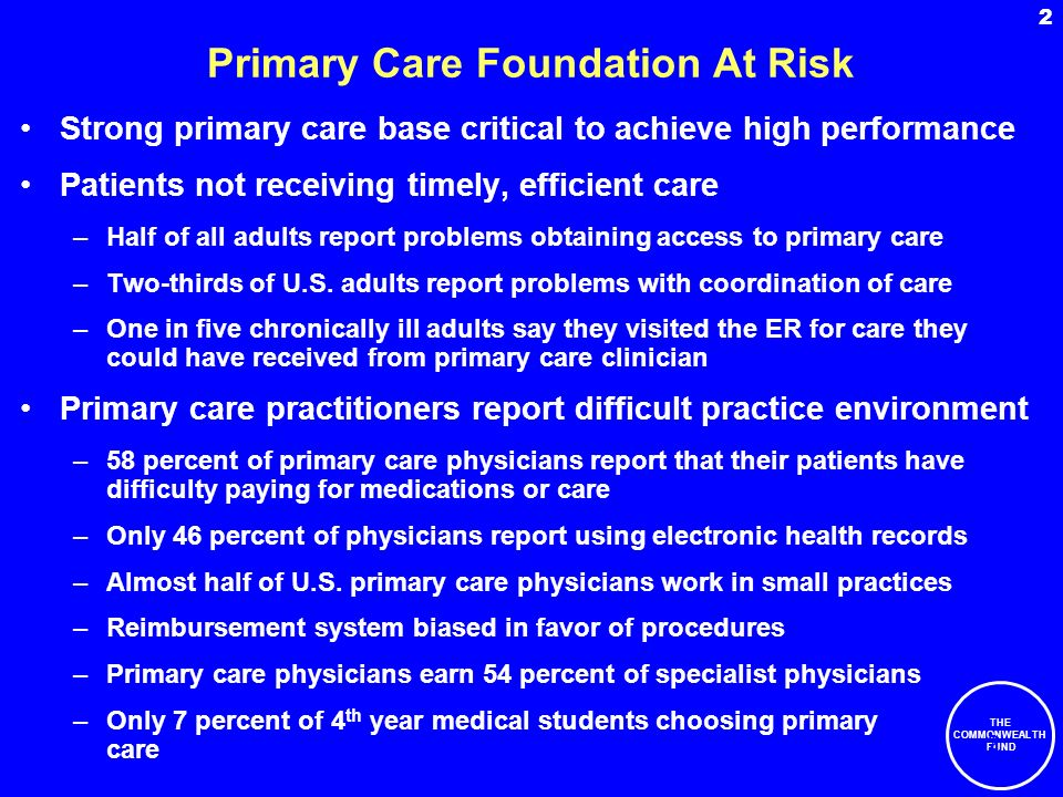 THE COMMONWEALTH FUND 2 2 Primary Care Foundation At Risk Strong primary care base critical to achieve high performance Patients not receiving timely, efficient care –Half of all adults report problems obtaining access to primary care –Two-thirds of U.S.