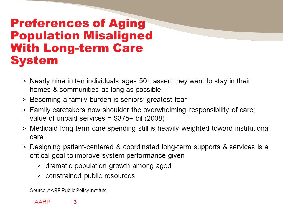 Preferences of Aging Population Misaligned With Long-term Care System > Nearly nine in ten individuals ages 50+ assert they want to stay in their homes & communities as long as possible > Becoming a family burden is seniors greatest fear > Family caretakers now shoulder the overwhelming responsibility of care; value of unpaid services = $375+ bil (2008) > Medicaid long-term care spending still is heavily weighted toward institutional care > Designing patient-centered & coordinated long-term supports & services is a critical goal to improve system performance given > dramatic population growth among aged > constrained public resources AARP 3 Source: AARP Public Policy Institute