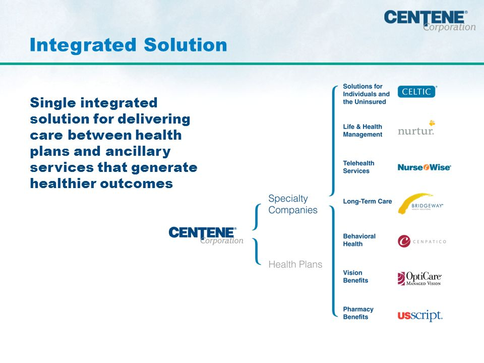 Integrated Solution Single integrated solution for delivering care between health plans and ancillary services that generate healthier outcomes