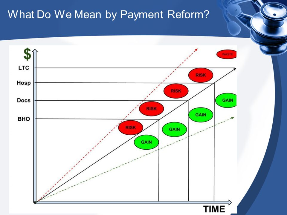 What Do We Mean by Payment Reform