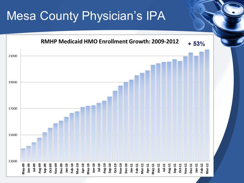 Mesa County Physicians IPA + 53%