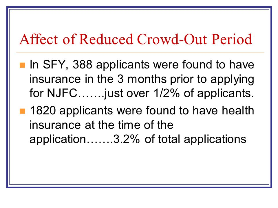 Affect of Reduced Crowd-Out Period In SFY, 388 applicants were found to have insurance in the 3 months prior to applying for NJFC…….just over 1/2% of applicants.