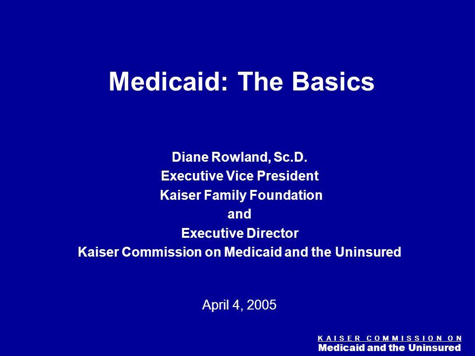 Figure 0 K A I S E R C O M M I S S I O N O N Medicaid and the Uninsured Medicaid: The Basics Diane Rowland, Sc.D.