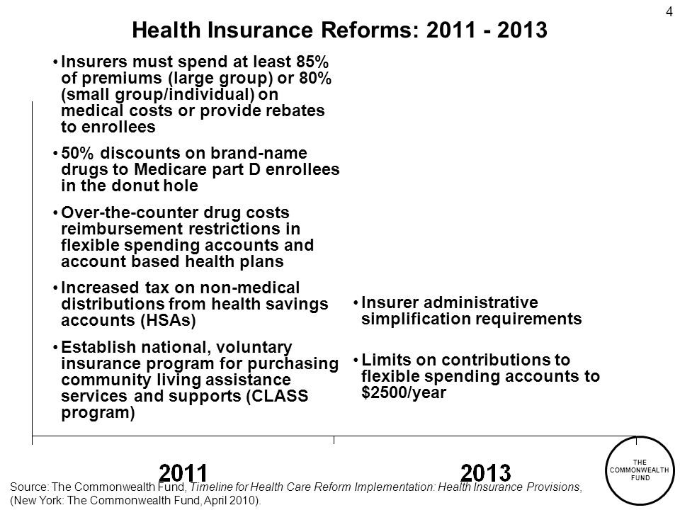 THE COMMONWEALTH FUND 4 Health Insurance Reforms: Insurer administrative simplification requirements Limits on contributions to flexible spending accounts to $2500/year Insurers must spend at least 85% of premiums (large group) or 80% (small group/individual) on medical costs or provide rebates to enrollees 50% discounts on brand-name drugs to Medicare part D enrollees in the donut hole Over-the-counter drug costs reimbursement restrictions in flexible spending accounts and account based health plans Increased tax on non-medical distributions from health savings accounts (HSAs) Establish national, voluntary insurance program for purchasing community living assistance services and supports (CLASS program) Source: The Commonwealth Fund, Timeline for Health Care Reform Implementation: Health Insurance Provisions, (New York: The Commonwealth Fund, April 2010).