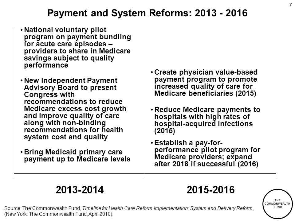 THE COMMONWEALTH FUND 7 Payment and System Reforms: National voluntary pilot program on payment bundling for acute care episodes – providers to share in Medicare savings subject to quality performance New Independent Payment Advisory Board to present Congress with recommendations to reduce Medicare excess cost growth and improve quality of care along with non-binding recommendations for health system cost and quality Source: The Commonwealth Fund, Timeline for Health Care Reform Implementation: System and Delivery Reform, (New York: The Commonwealth Fund, April 2010).