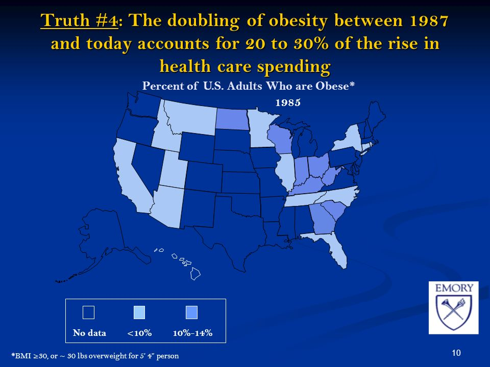 10 Truth #4: The doubling of obesity between 1987 and today accounts for 20 to 30% of the rise in health care spending No data<10%10%-14% Percent of U.S.
