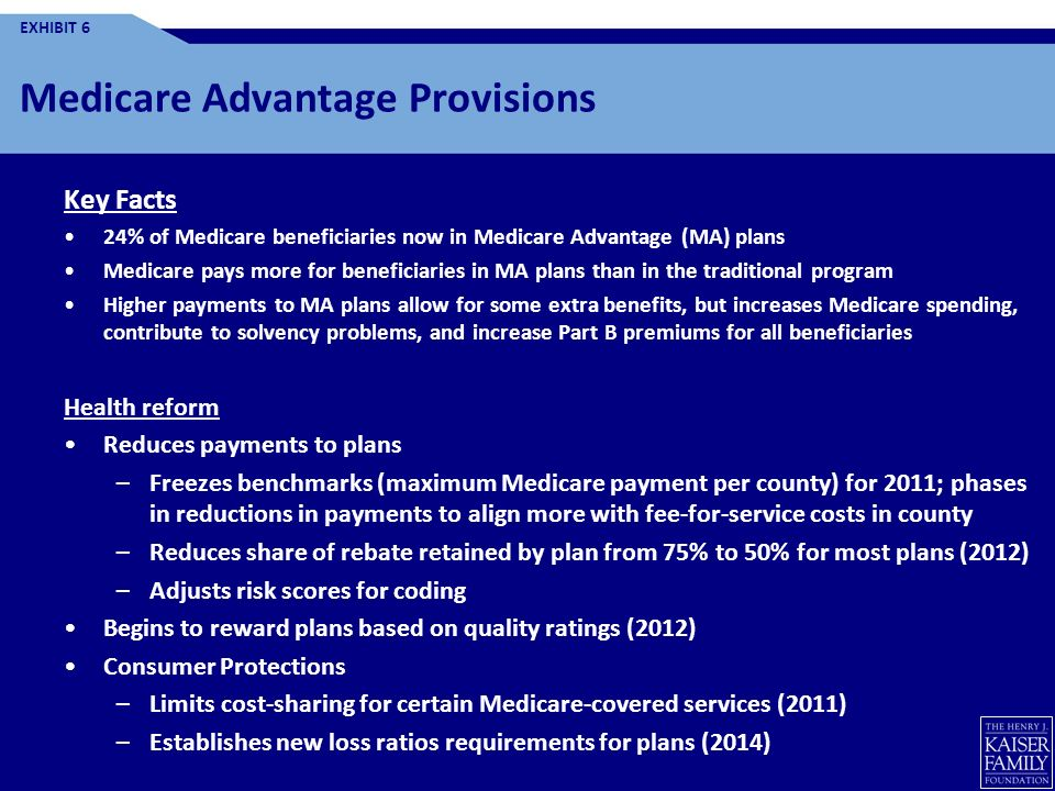 EXHIBIT 5 Reduces Medicare spending, with savings from Medicare Advantage plans, health care providers and other sources Gross Medicare Savings = $533