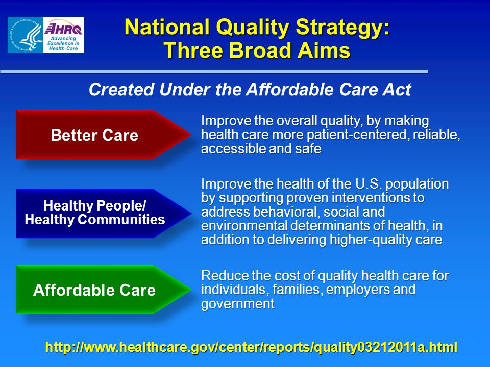 National Quality Strategy: Three Broad Aims   Better Care Improve the overall quality, by making health care more patient-centered, reliable, accessible and safe Healthy People/ Healthy Communities Healthy People/ Healthy Communities Improve the health of the U.S.
