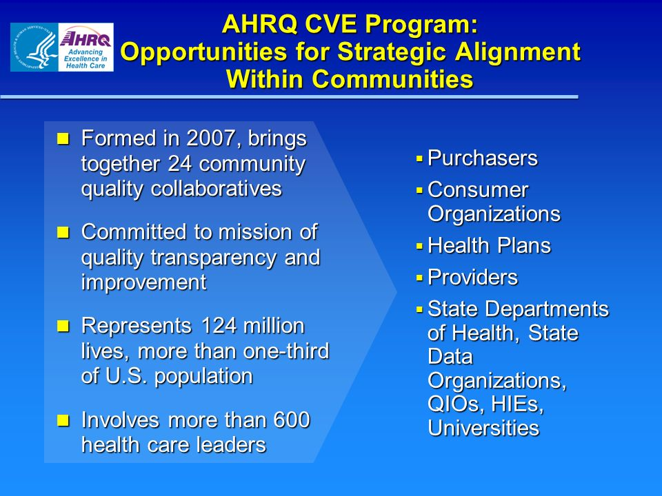 AHRQ CVE Program: Opportunities for Strategic Alignment Within Communities Formed in 2007, brings together 24 community quality collaboratives Formed in 2007, brings together 24 community quality collaboratives Committed to mission of quality transparency and improvement Committed to mission of quality transparency and improvement Represents 124 million lives, more than one-third of U.S.
