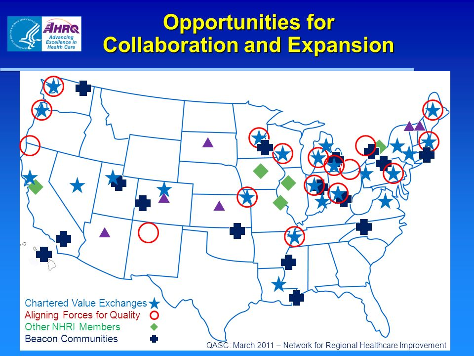 Opportunities for Collaboration and Expansion Chartered Value Exchanges Aligning Forces for Quality Other NHRI Members Beacon Communities QASC: March 2011 – Network for Regional Healthcare Improvement