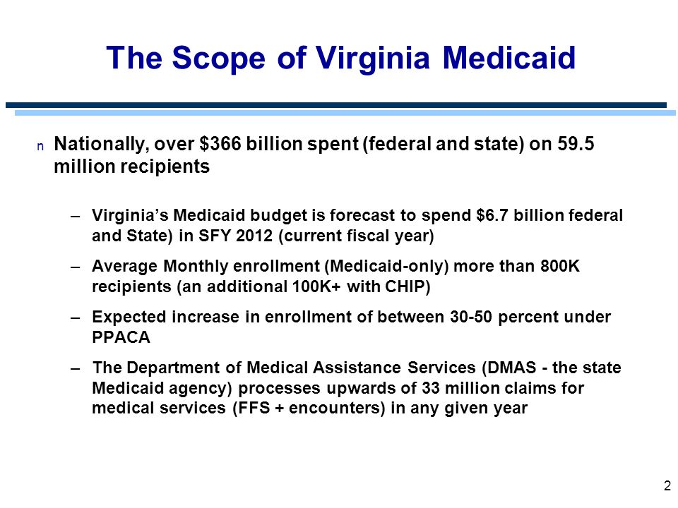 2 The Scope of Virginia Medicaid n Nationally, over $366 billion spent (federal and state) on 59.5 million recipients –Virginias Medicaid budget is fo