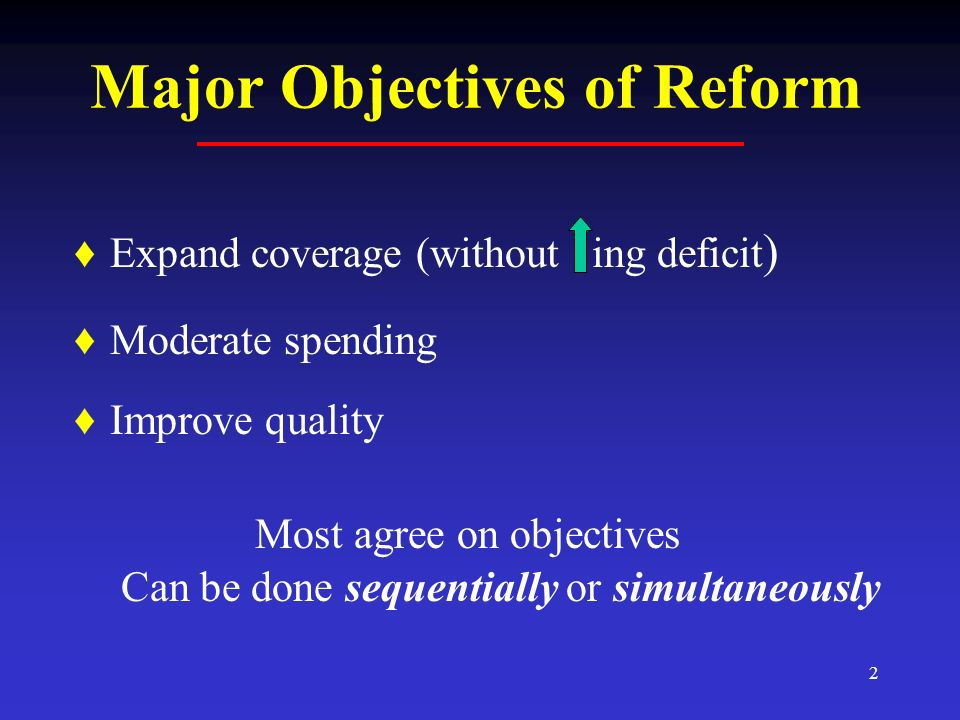 2 Major Objectives of Reform Expand coverage (without ing deficit ) Moderate spending Improve quality Most agree on objectives Can be done sequentiall