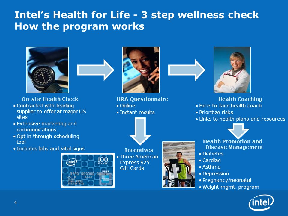 4 Intels Health for Life - 3 step wellness check How the program works On-site Health Check Contracted with leading supplier to offer at major US sites Extensive marketing and communications Opt in through scheduling tool Includes labs and vital signs HRA Questionnaire Online Instant results Incentives Three American Express $25 Gift Cards Health Coaching Face-to-face health coach Prioritize risks Links to health plans and resources Health Promotion and Disease Management Diabetes Cardiac Asthma Depression Pregnancy/neonatal Weight mgmt.