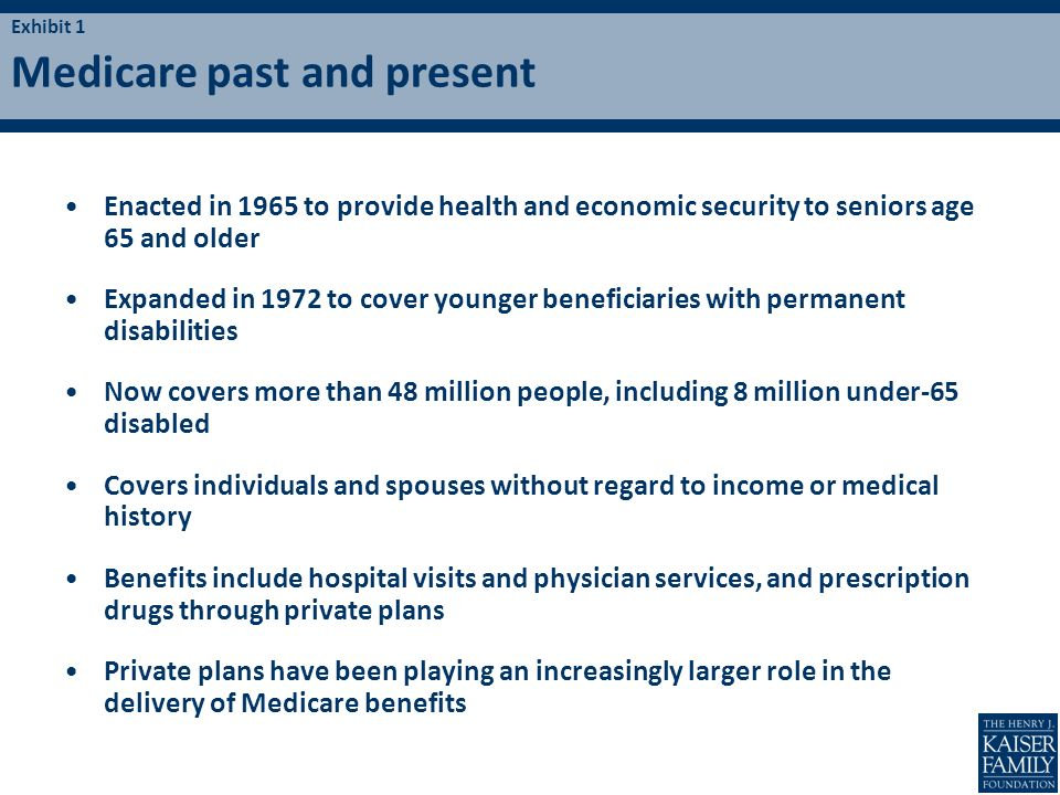 Medicare past and present Enacted in 1965 to provide health and economic security to seniors age 65 and older Expanded in 1972 to cover younger benefi
