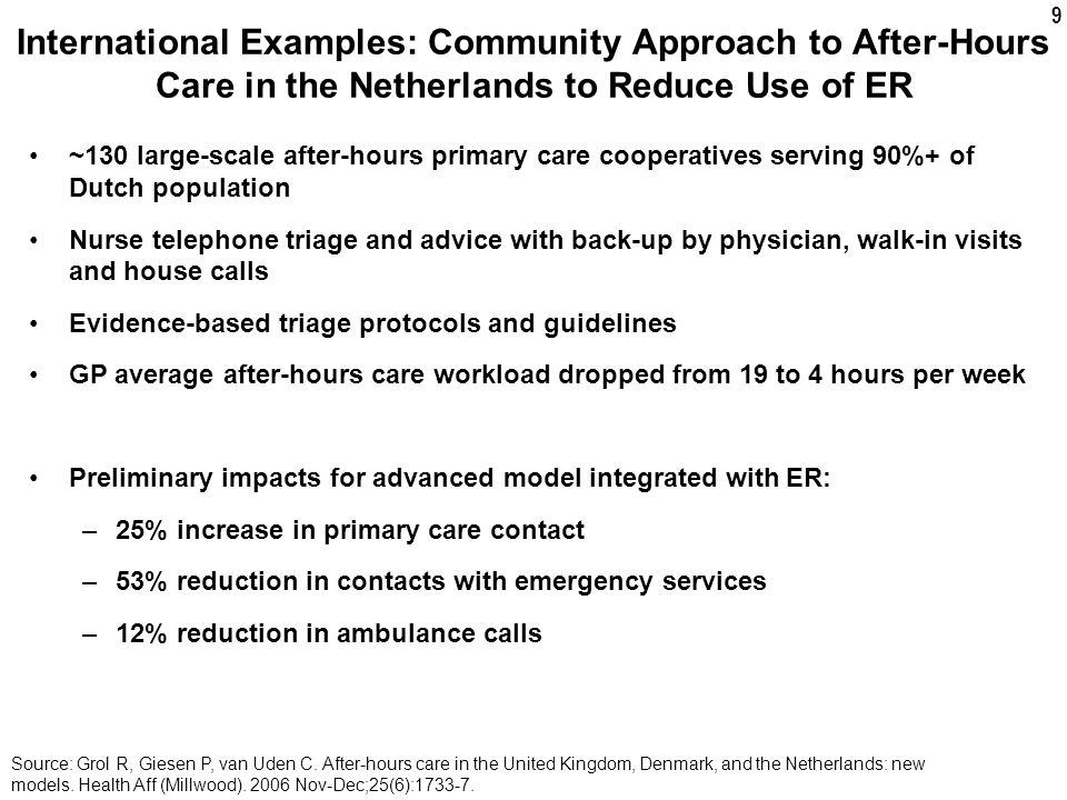 9 International Examples: Community Approach to After-Hours Care in the Netherlands to Reduce Use of ER ~130 large-scale after-hours primary care cooperatives serving 90%+ of Dutch population Nurse telephone triage and advice with back-up by physician, walk-in visits and house calls Evidence-based triage protocols and guidelines GP average after-hours care workload dropped from 19 to 4 hours per week Preliminary impacts for advanced model integrated with ER: –25% increase in primary care contact –53% reduction in contacts with emergency services –12% reduction in ambulance calls Source: Grol R, Giesen P, van Uden C.