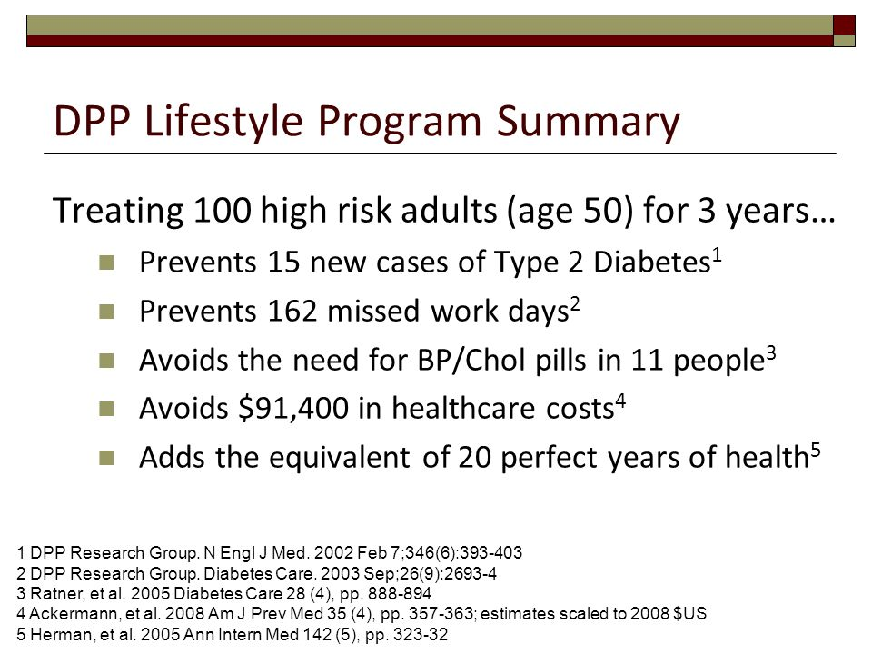 DPP Lifestyle Program Summary Treating 100 high risk adults (age 50) for 3 years… Prevents 15 new cases of Type 2 Diabetes 1 Prevents 162 missed work