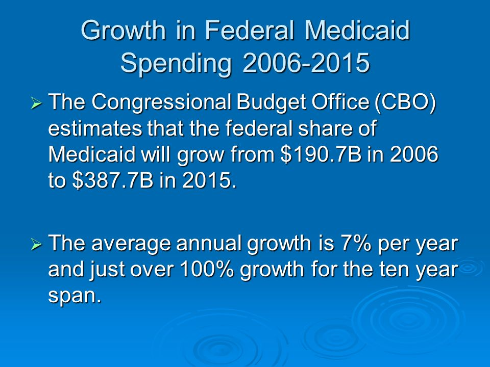 Growth in Federal Medicaid Spending 2006-2015 The Congressional Budget Office (CBO) estimates that the federal share of Medicaid will grow from $190.7B in 2006 to $387.7B in 2015.