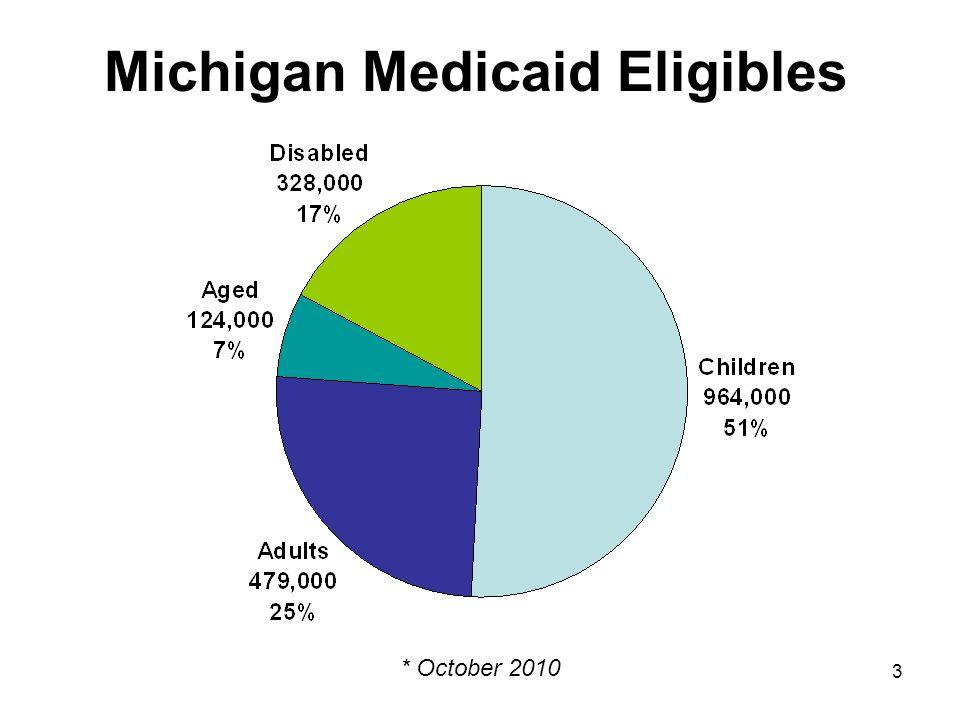 3 Michigan Medicaid Eligibles * October 2010