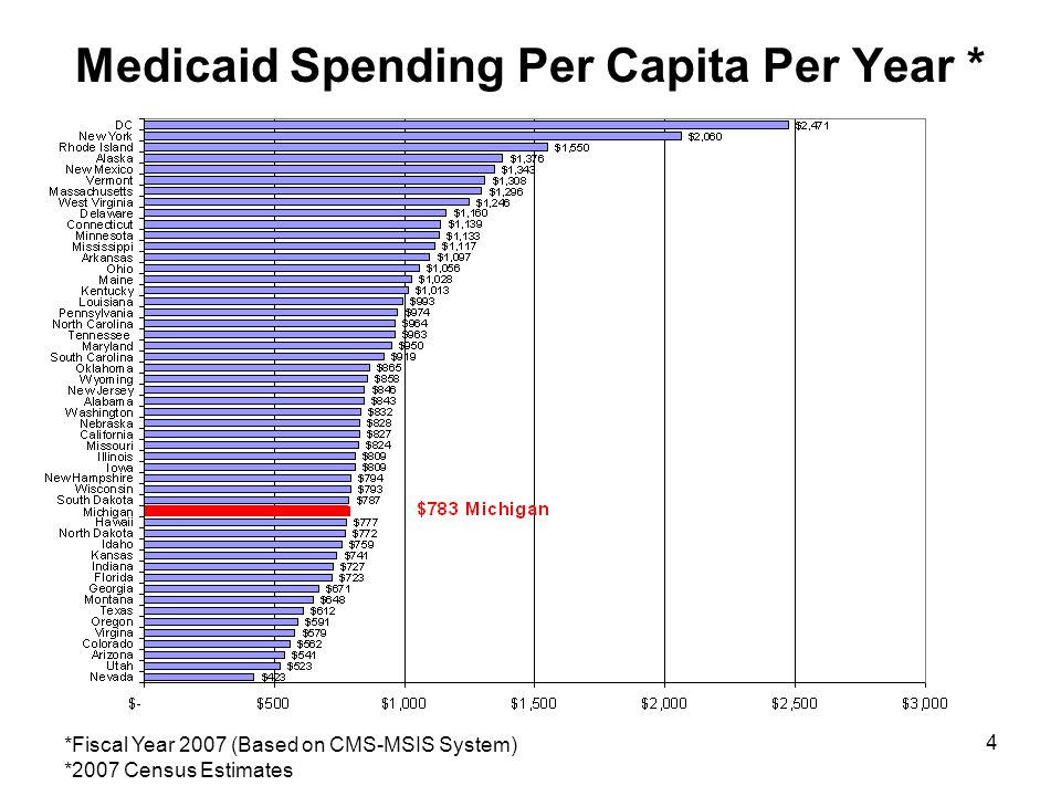 4 Medicaid Spending Per Capita Per Year * *Fiscal Year 2007 (Based on CMS-MSIS System) *2007 Census Estimates