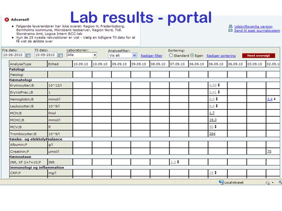 Lab results - portal