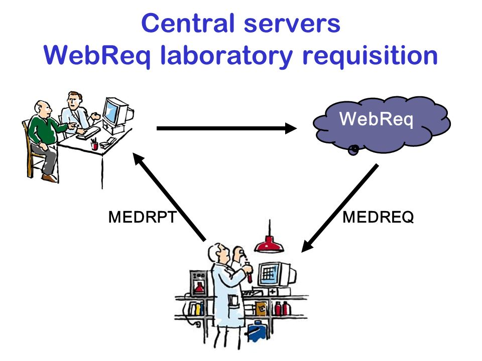 Central servers WebReq laboratory requisition WebReq MEDREQ MEDRPT