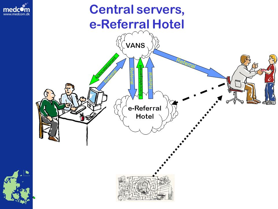 VANS Central servers, e-Referral Hotel e-Referral Hotel Referral Acknowledgement Acknowledgment Referral