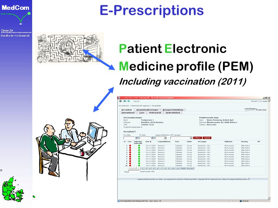 E-Prescriptions Patient Electronic Medicine profile (PEM) Including vaccination (2011)