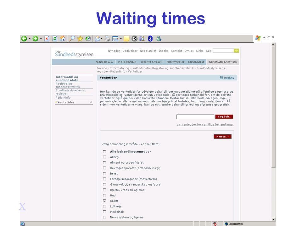 Waiting times X