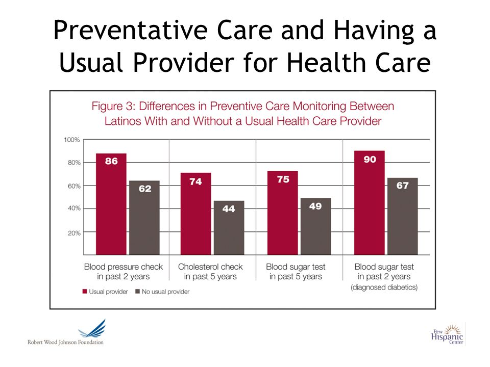Preventative Care and Having a Usual Provider for Health Care