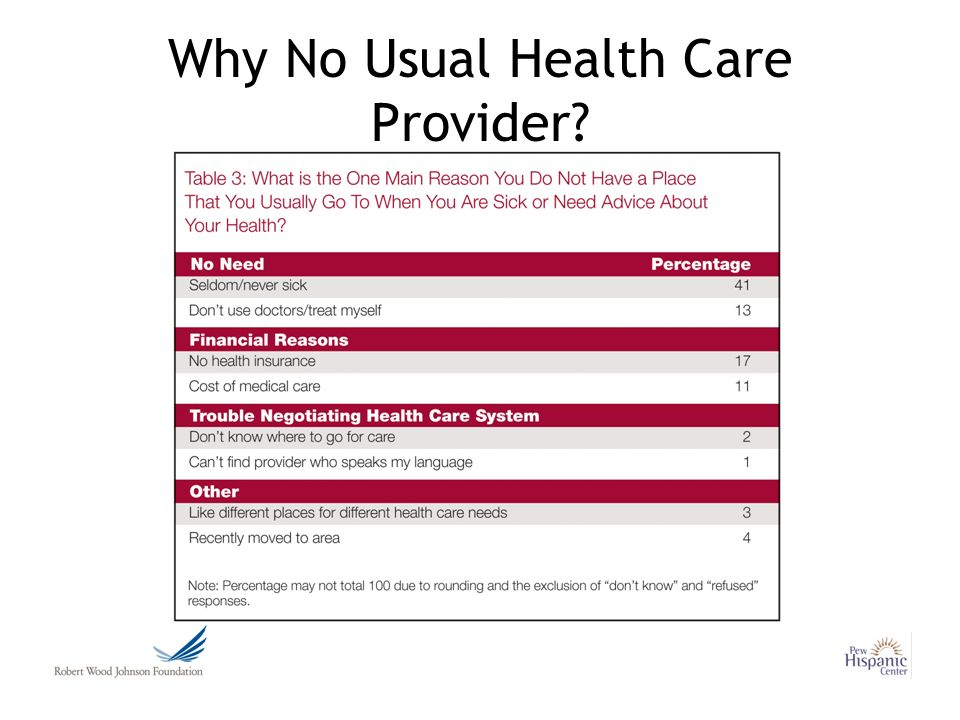 Why No Usual Health Care Provider?