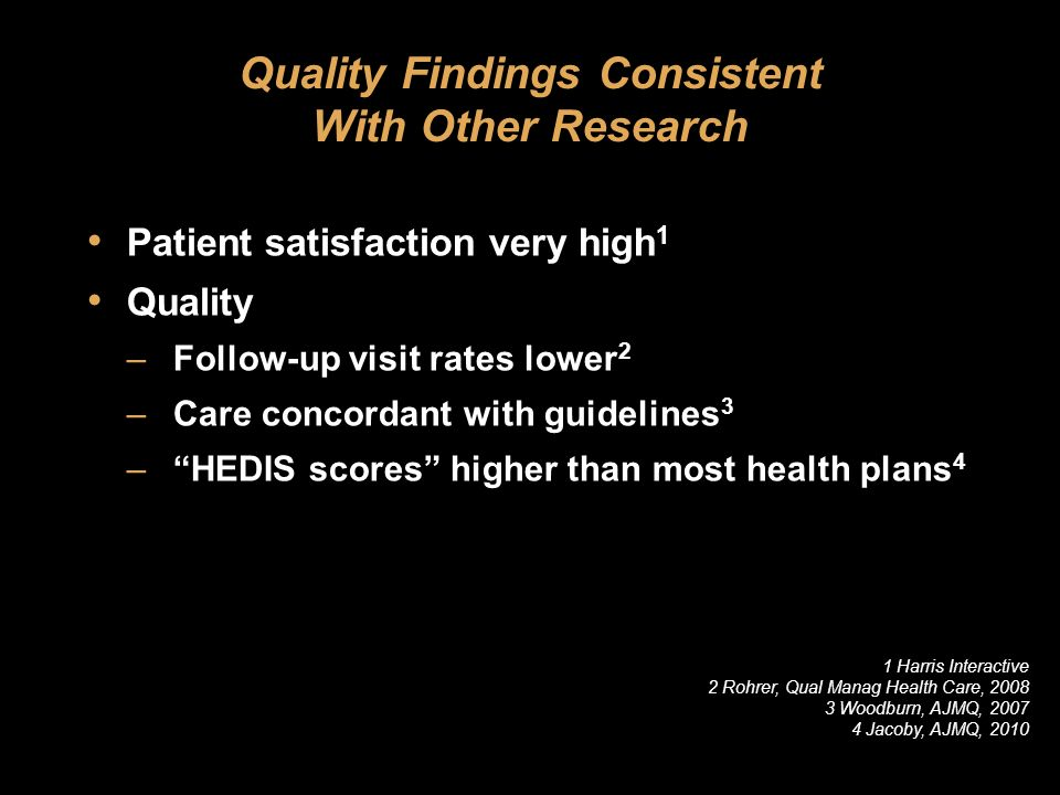 Quality Findings Consistent With Other Research Patient satisfaction very high 1 Quality –Follow-up visit rates lower 2 –Care concordant with guidelines 3 –HEDIS scores higher than most health plans 4 1 Harris Interactive 2 Rohrer, Qual Manag Health Care, Woodburn, AJMQ, Jacoby, AJMQ, 2010