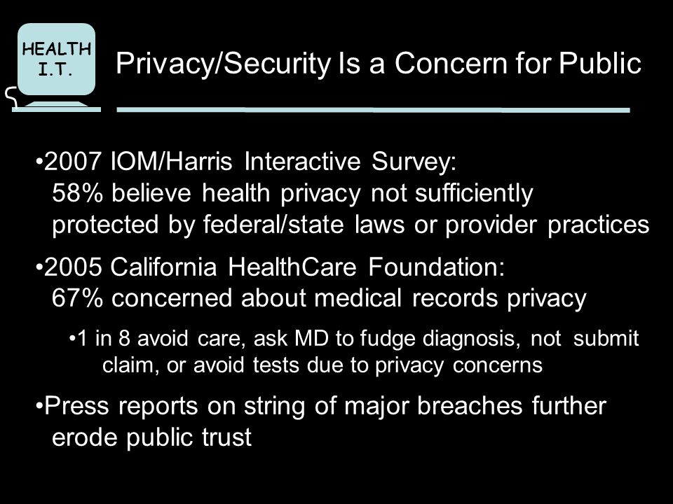HEALTH I.T. 2007 IOM/Harris Interactive Survey: 58% believe health privacy not sufficiently protected by federal/state laws or provider practices 2005