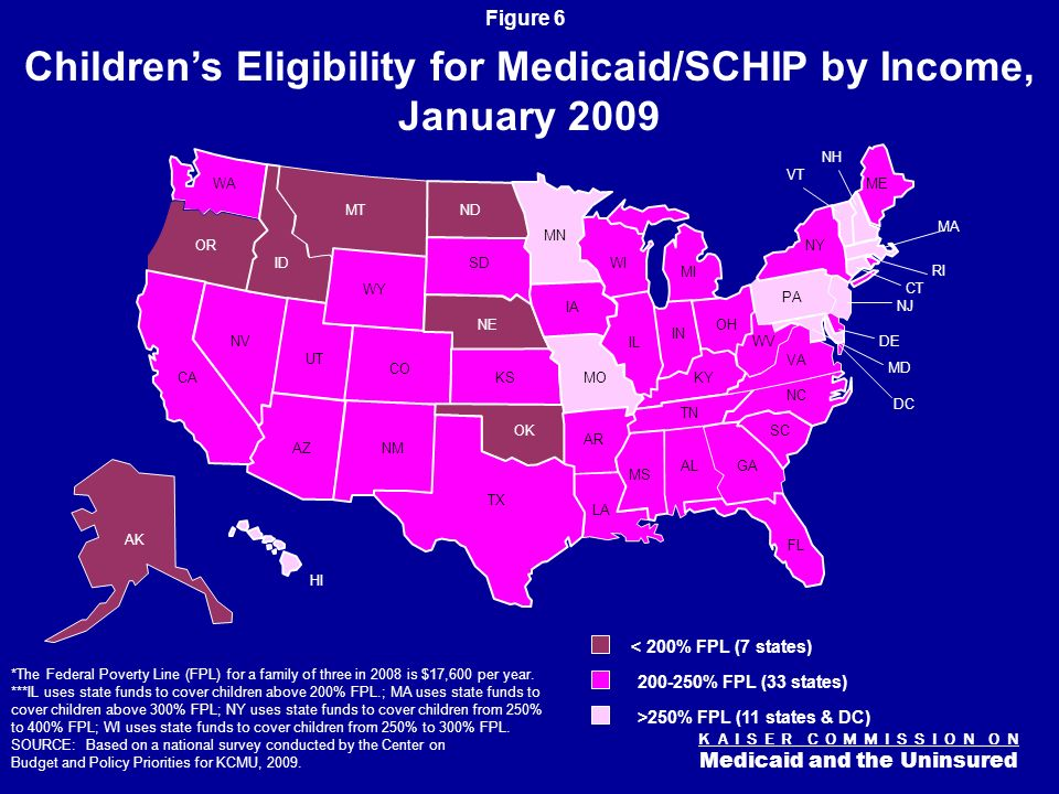 K A I S E R C O M M I S S I O N O N Medicaid and the Uninsured Figure 5 Median Medicaid/SCHIP Income Eligibility Thresholds for Children, Pregnant Wom